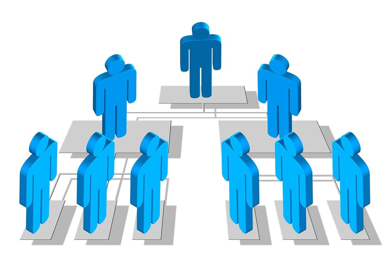 会社員と組織